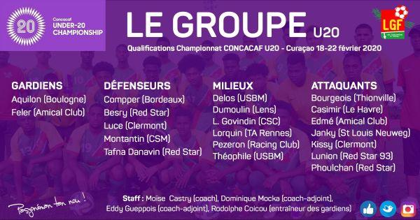 Sélection Guadeloupe U20