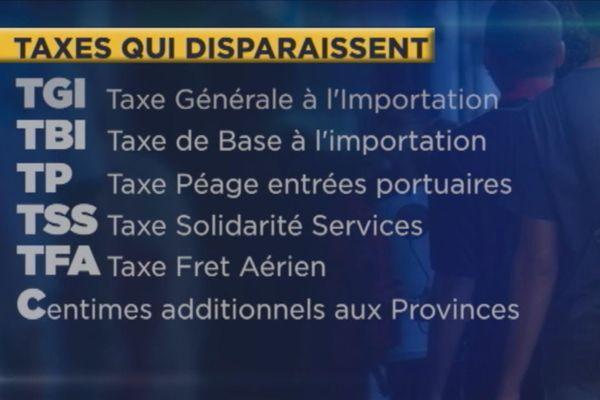 Les taxes appelées à disparaître