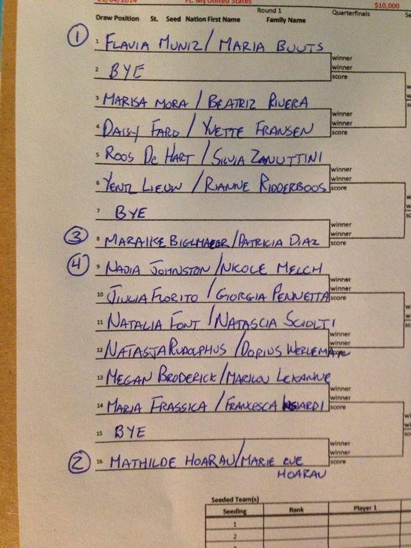 Une Reunionnaise Huitieme Au Classement Mondial Itf De Beach Tennis Re