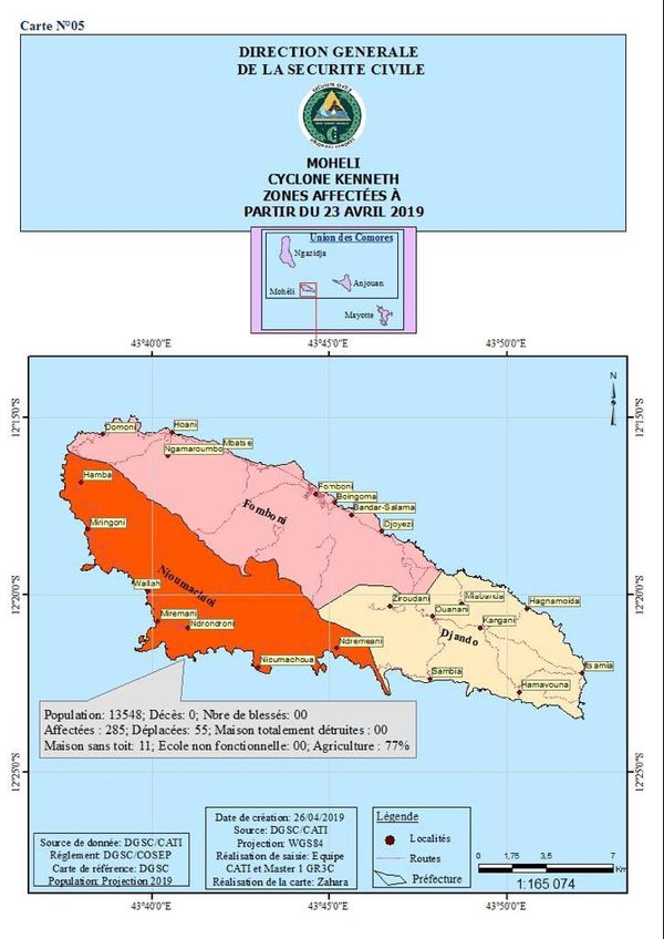 La petite île de Mohéli