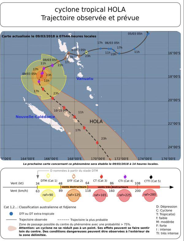 Cyclone Hola trajectoire