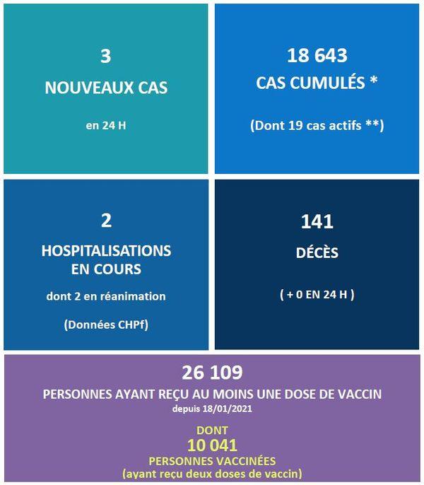 Covid-19 : les premiers vaccins unidose Janssen réservés aux outremer