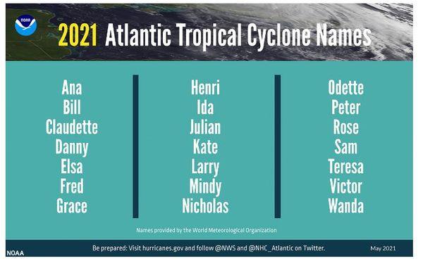 2021 noms des cyclones