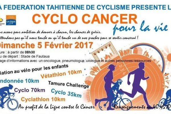 cyclo cancer 2017