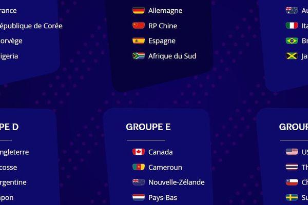 Les 24 équipes qualifiées