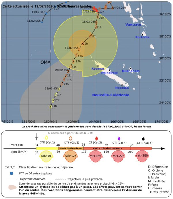 Prévision de trajectoire d'Oma, 19-02 à 2 heures